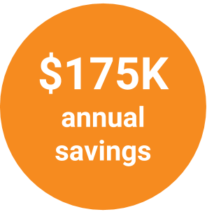 $175K annual savings on G Suite