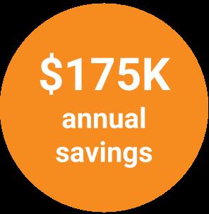 $175K annual savings on G Suite