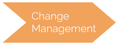 Change Management Phase | Zoho One Configuration