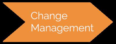 Change Management Phase | Zoho One Configuration
