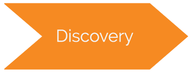 Discovery Phase | Zoho One Configuration