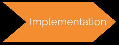Implementation Phase | Zoho One Configuration