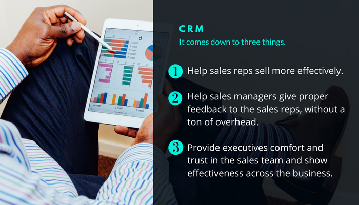 The Value of a CRM
