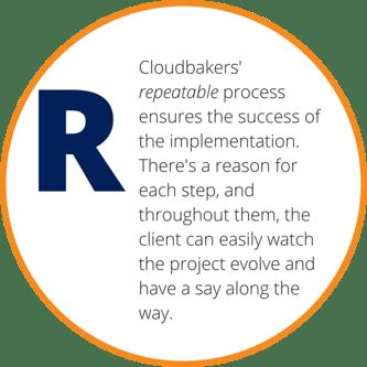 Cloudbakers Cares
