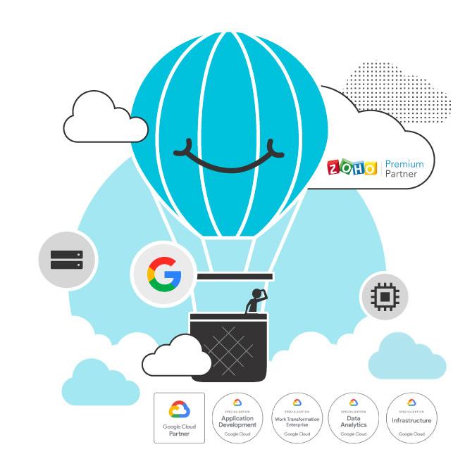 Google Cloud Premier Partner | Google Cloud Specializations