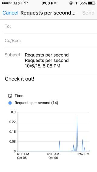 Sharing Metrics in Google Cloud Platform | Cloudbakers