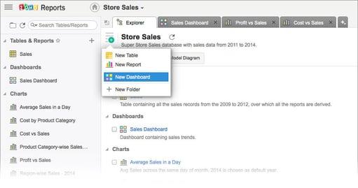 Create New Dashboard in Zoho CRM| Cloudbakers