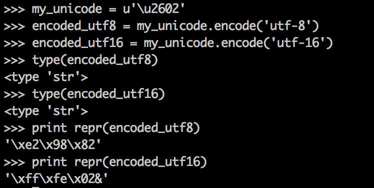 Example of Encode in Unicode