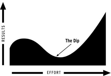 Godin-Dip.jpg